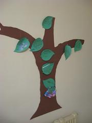 quote tree