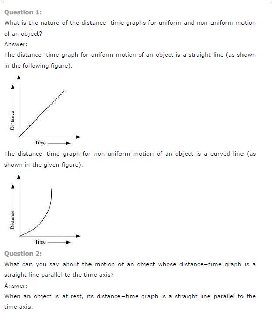 ncert solutions for class 8 science chapter 11