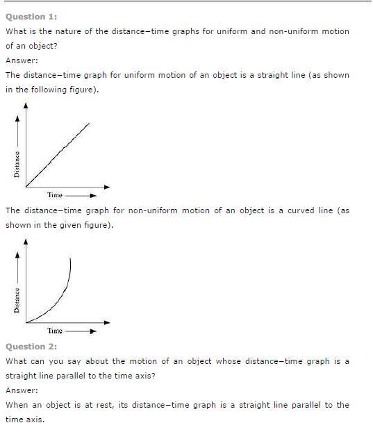 ncert class 9 science book