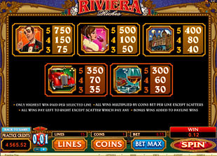 Riviera Riches Slots Payout