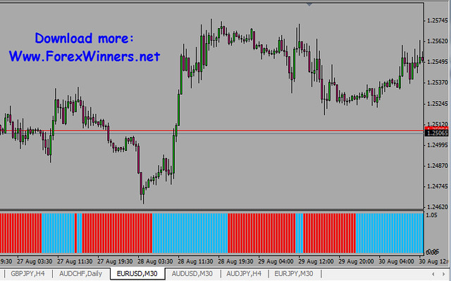 Forextrend v2