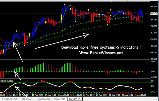Forex 5 stars system free download