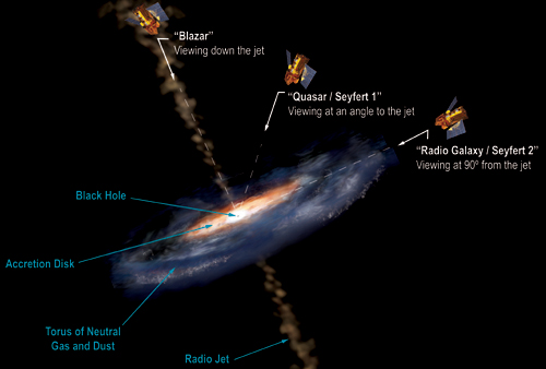 apanese and NASA Satellites Unveil New Type of Active Galaxy