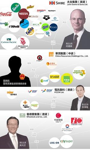 香港大資本-剪裁版本