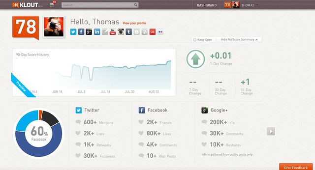 The New Klout Dashboard