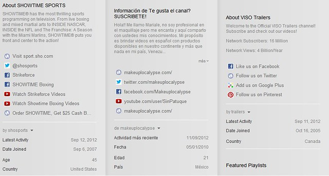 Descripicion y Compartir Actividad de Youtube