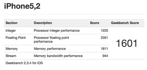 iPhone 5 primeras pruebas Geekbench