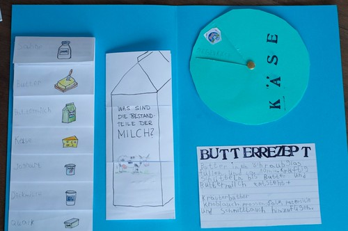 Milch-Lapbook