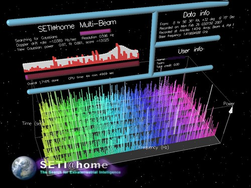 SETI@home Screenshot