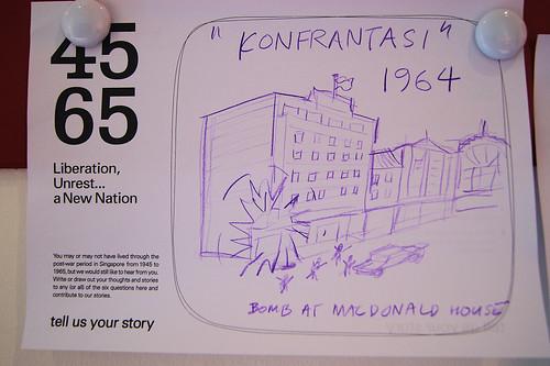 Konfrantasi 1964?