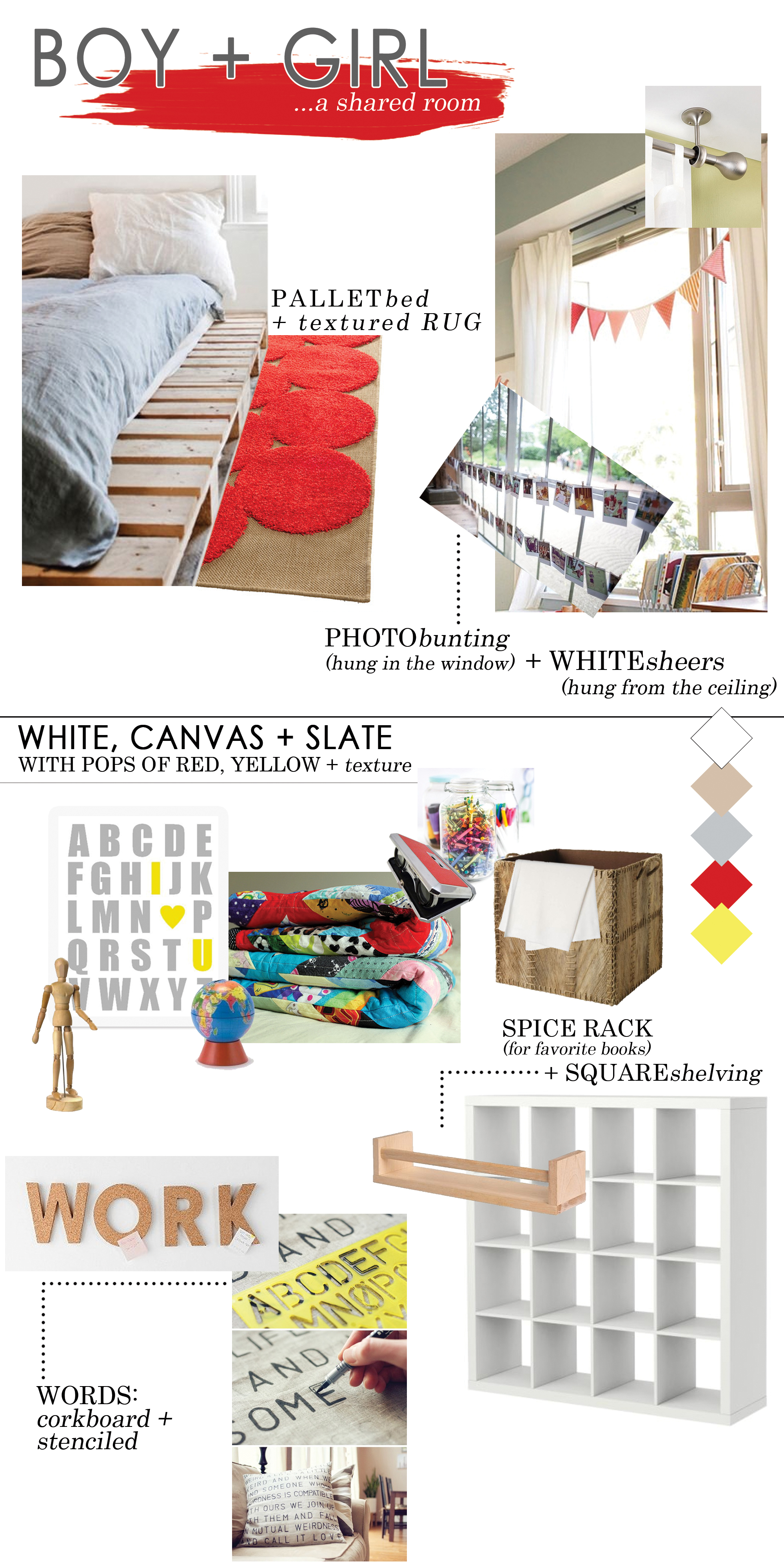 Kid's Room Inspiration Board