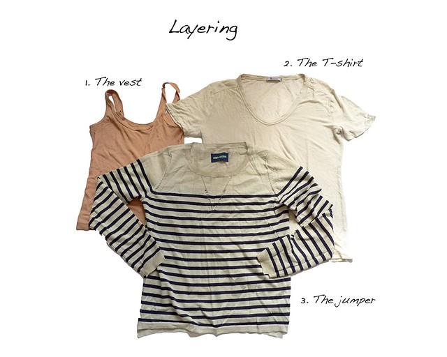 layering1