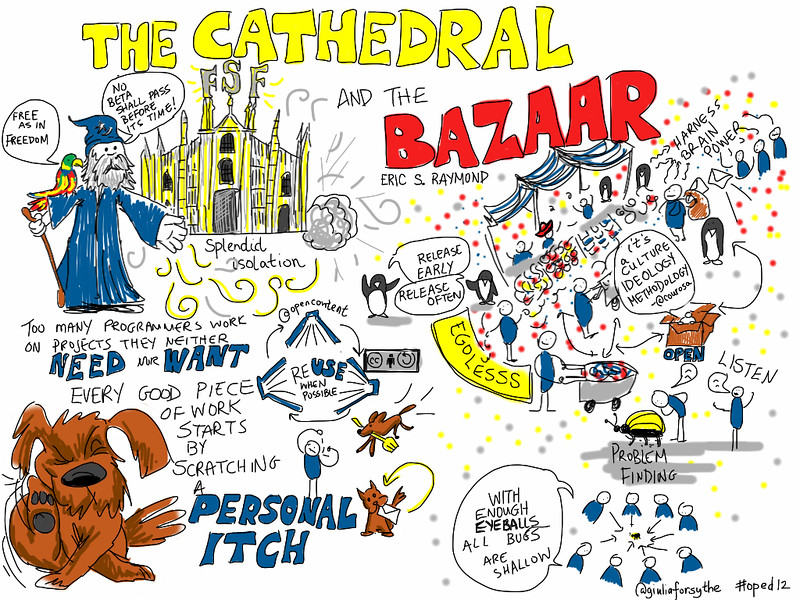 The Cathedral & The Bazaar [visual notes] #oped12 by guilia.forsythe, on flickr