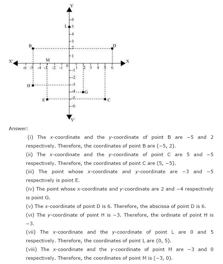 Ncert solution for class 9th chapter3 coordinate geometry chapter3 coordinate geometry ccuart Images