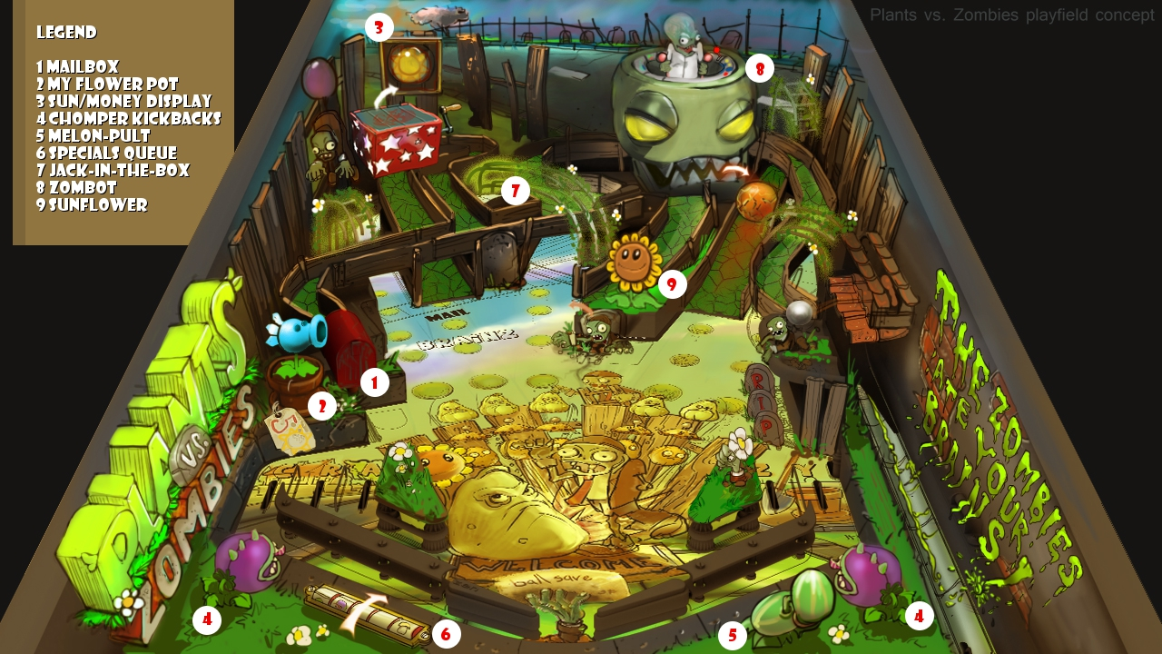 Zen pinball 2 plants vs zombies table flickr photo for Table zombies