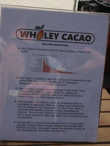 IMG_5664 Wholly Cacao Sign