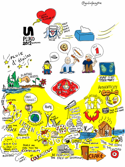 UnPlug'd 2012 Visual Notes