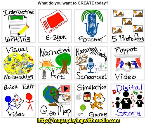 Mapping Media to the Curriculum - Updated August 22, 2012