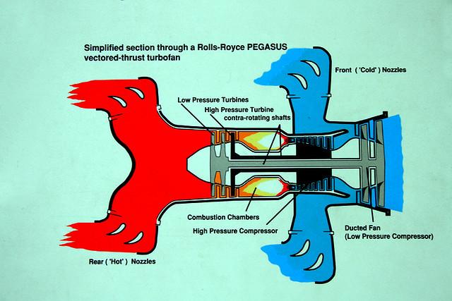 pegasus diagram flickr photo
