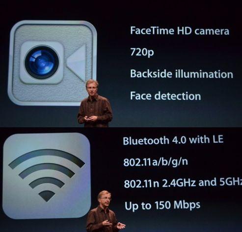 FaceTime и Bluetooth