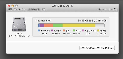 Mac SSD 空き容量
