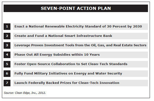 Action Plan Ideas Action Plan For Repowering
