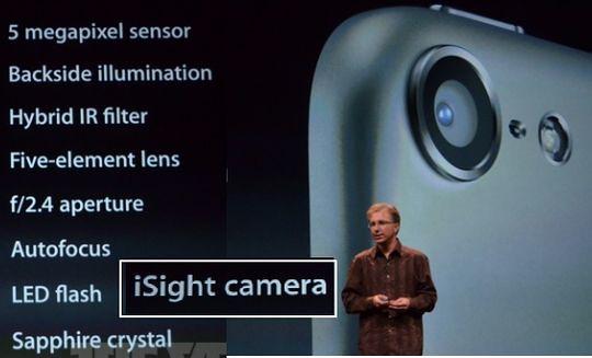 iSight Камера