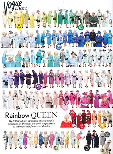 The Queen in Colours