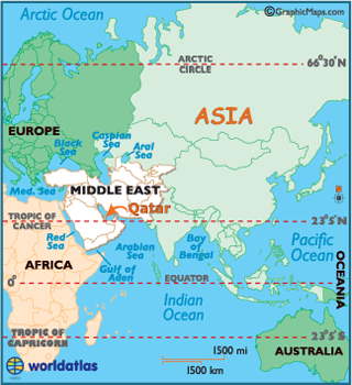 qatar-asia