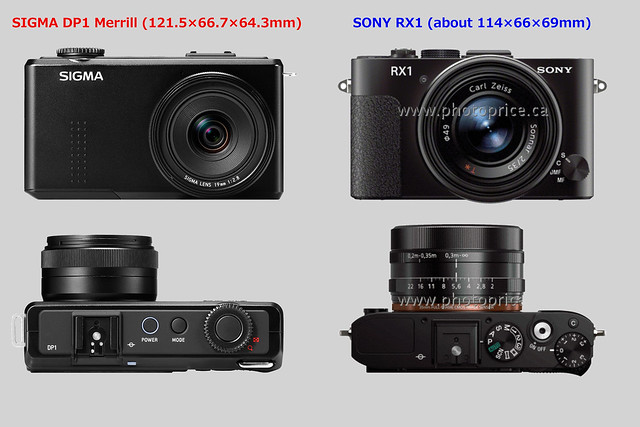 SONY RX1_vs_SIGMA DP1 Merrill_1/2