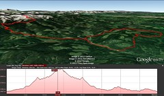 Moose Mountain Marathon Course