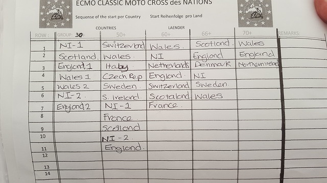 Classic MX des Nations Day 2