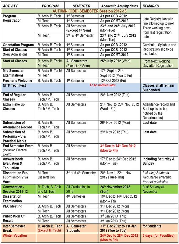Dissertation Schedule