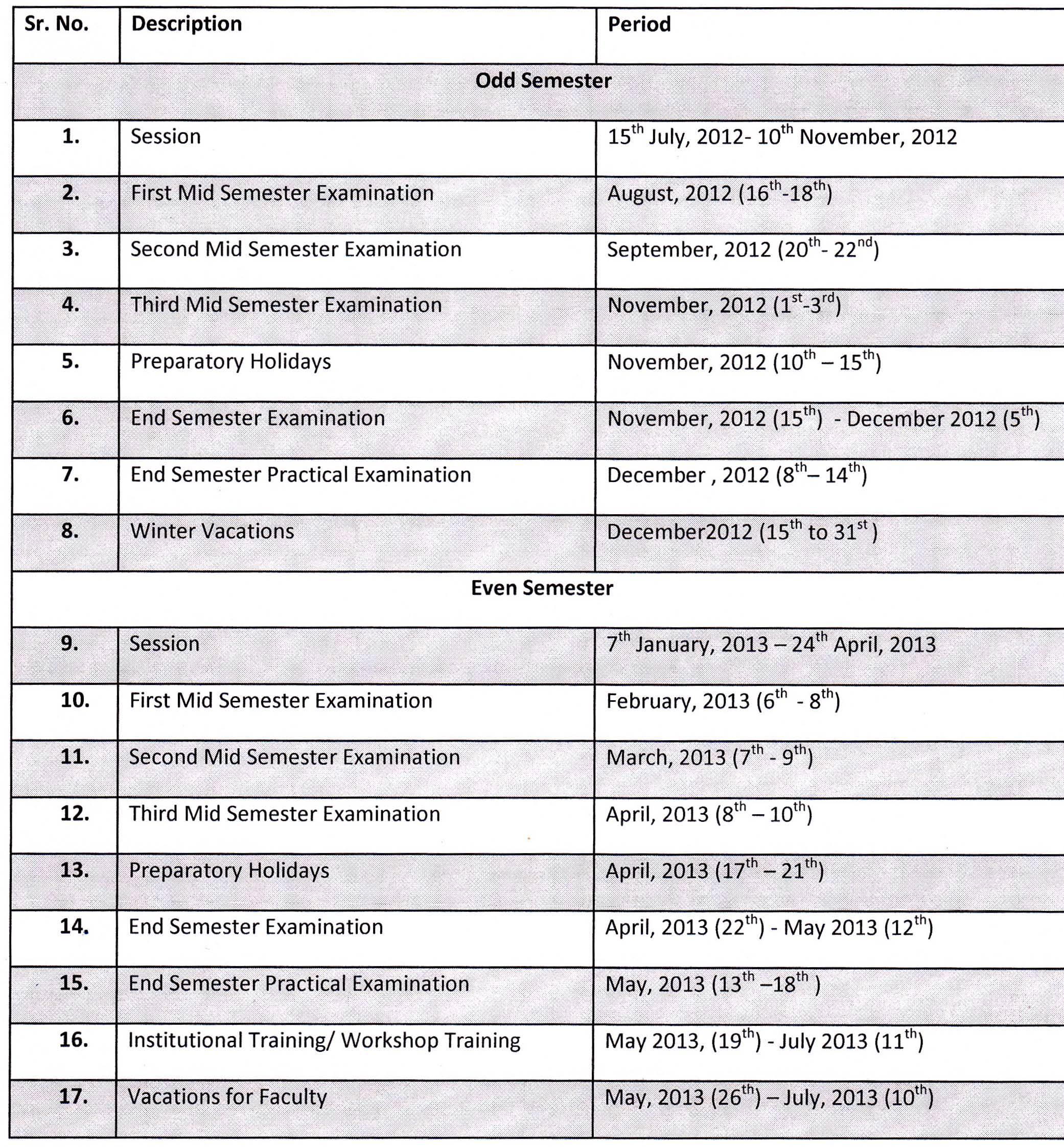 PTU Academic Calendar 2012
