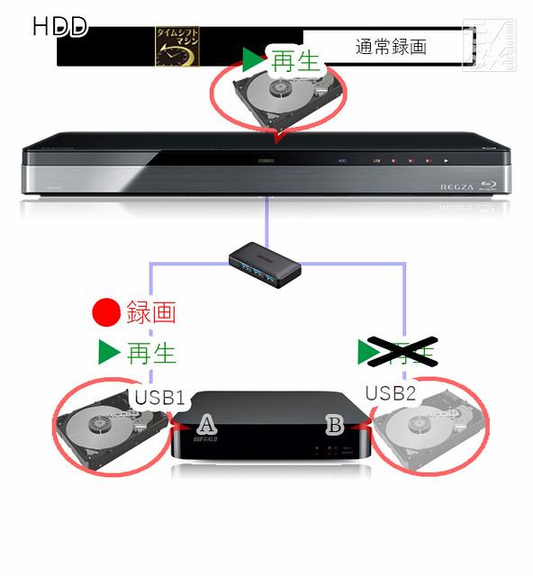 USB-HDD録画時再生制限.jpg