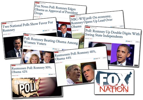Fox Nation May Polls