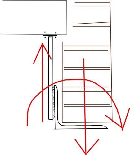 Esquema de vuelco de dintel de perfil metálico