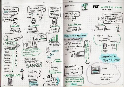 MIT Enterprise Forum Oct-2012