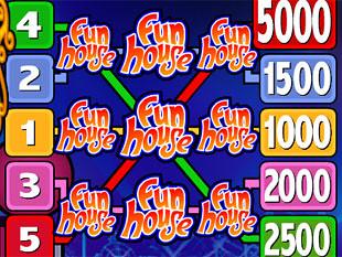 Funhouse Slots Payout