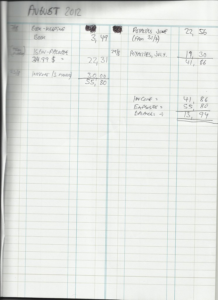 book keeping book publishing august (march to august) 2012