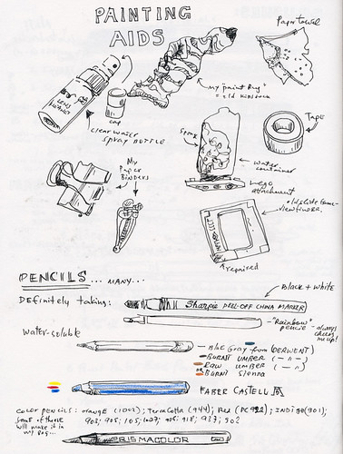 Alaska 2012: Tools