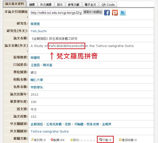 論文名稱:中文和外文(含梵文羅馬拼音)/電子檔全文下載/截圖自:ndltd.ncl.edu.tw