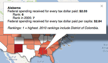 Alabama depends on federal dollars
