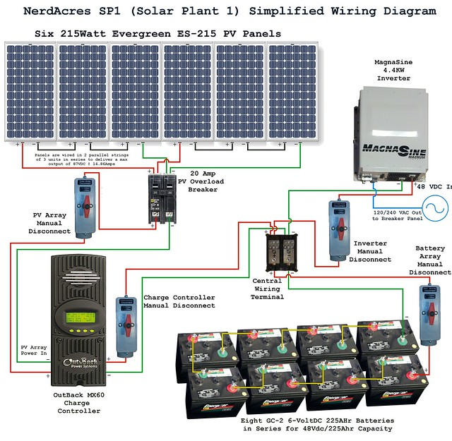sp1 (solar plant 1) wiring diagram | flickr - photo sharing! small solar system wiring diagram