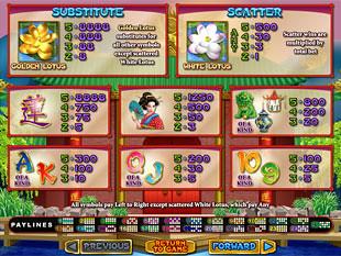 Golden Lotus Slots Payout