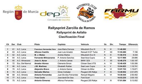 Clasificacion Final Rallysprint Zarcilla de Ramos 2012
