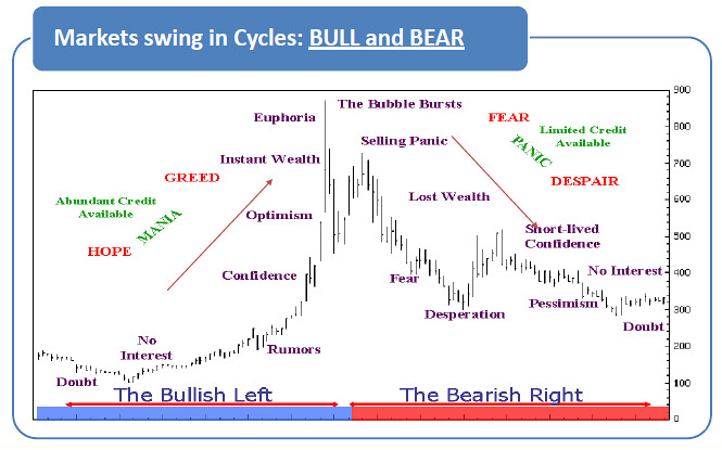 how to understand the philippine stock market