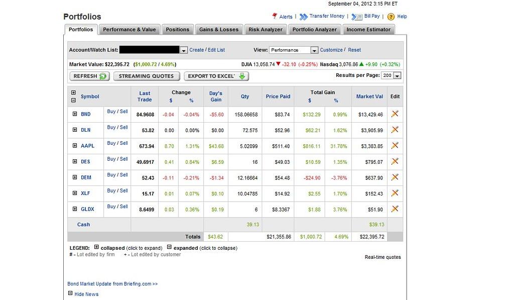 reddit-top-2 5-million/investing csv at master · umbrae