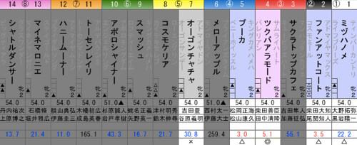 120916_中山2R