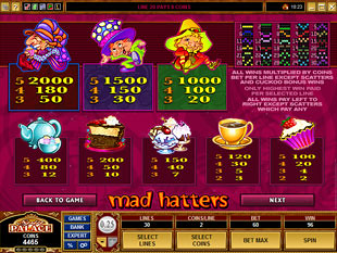 Mad Hatters Slots Payout